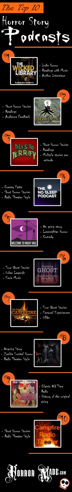 top10horrorstorypodcastsinfographic1